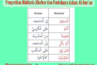 Contoh Mubtada khobar