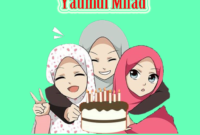 Yaumul Milad