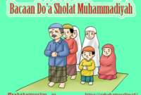 Bacaan Do'a Sholat Muhammadiyah
