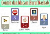 Huruf Nashab