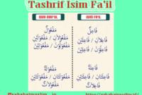 Isim Fa'il