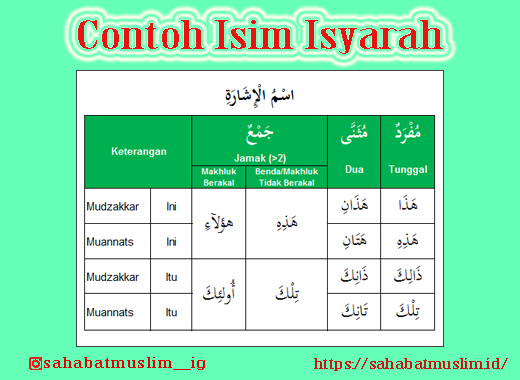 Isim Isyarah