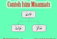 Isim Muannats