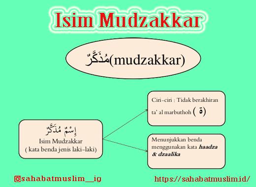 Isim Mudzakkar