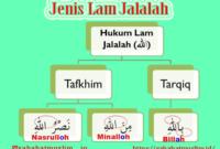 Lam Jalalah
