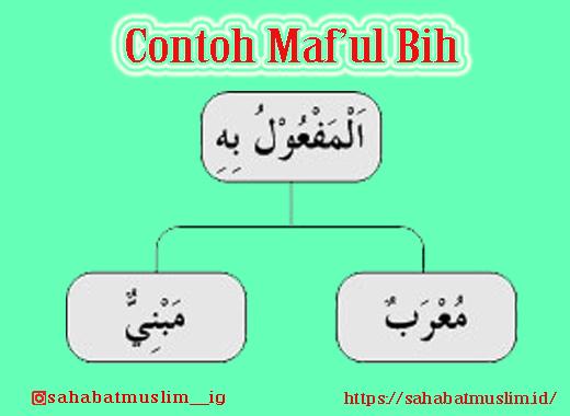 Maf'ul Bih