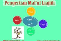 Maf'ul Liajlih