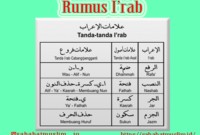 Rumus I'rab