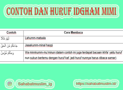 Huruf Idgham Mimi