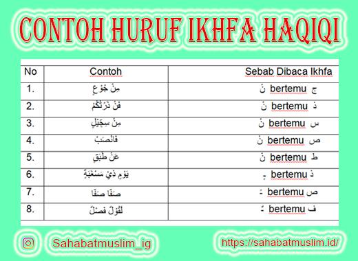 Contoh Huruf Ikhfa Haqiqi