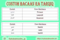 Ra Tarqiq